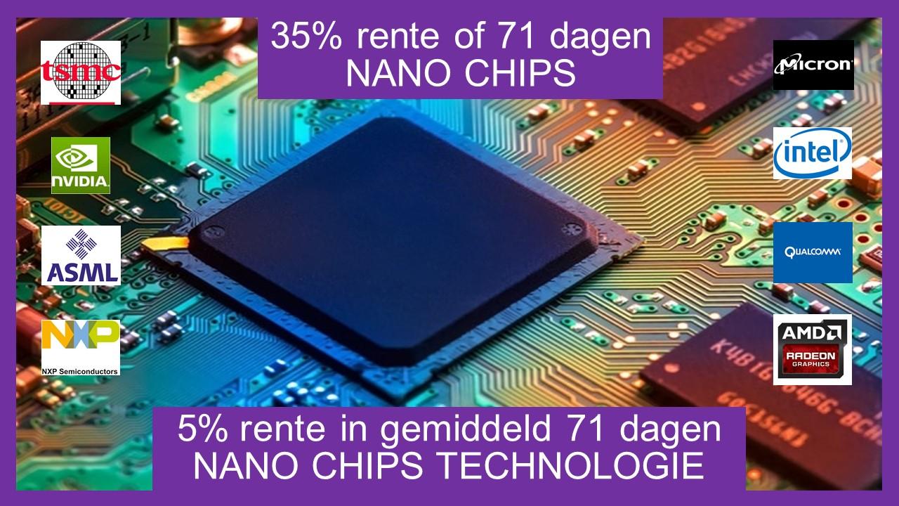 Nano Chips 71 dagen of 35 procent rente