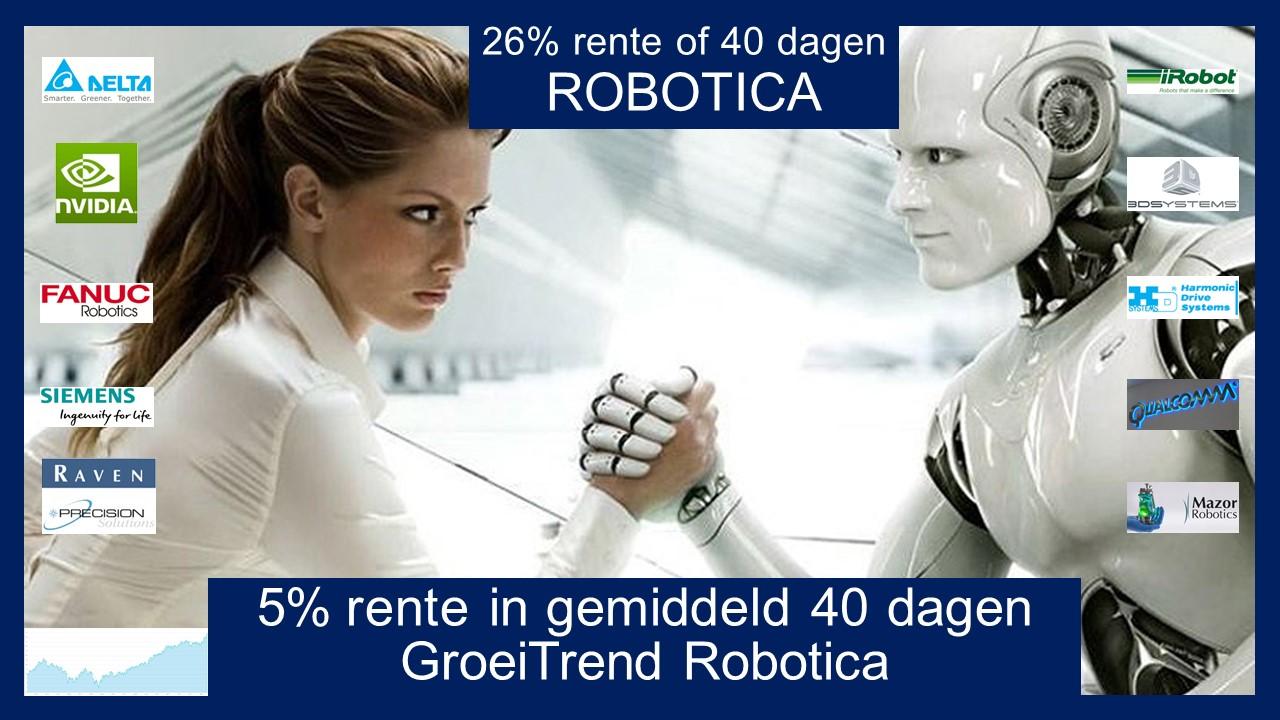 Robotics 26 procent rente of 40 dagen