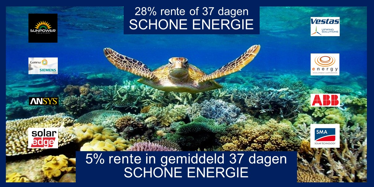 Duurzame Groene Schone Energie